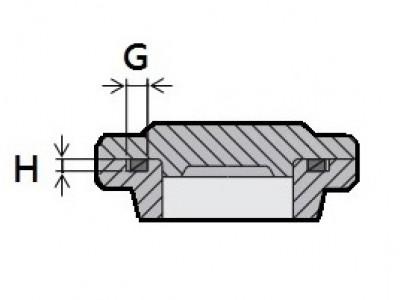 O型環與元件加公尺寸參考表