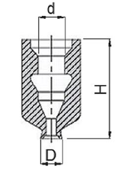 真空吸盤ZPU系列